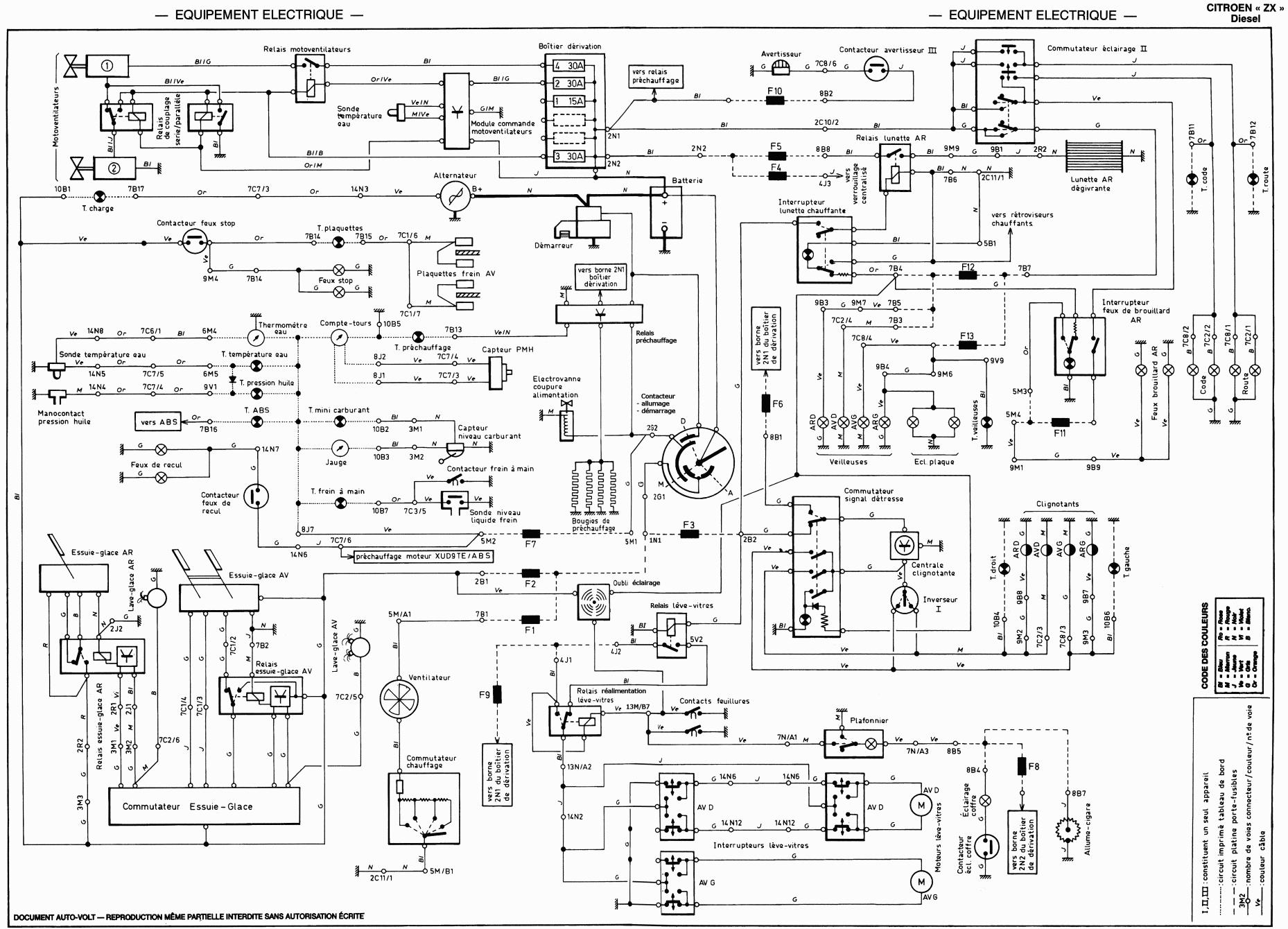 schema electrique zx